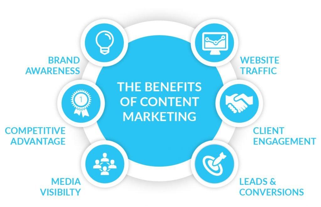 content-creation-benefits