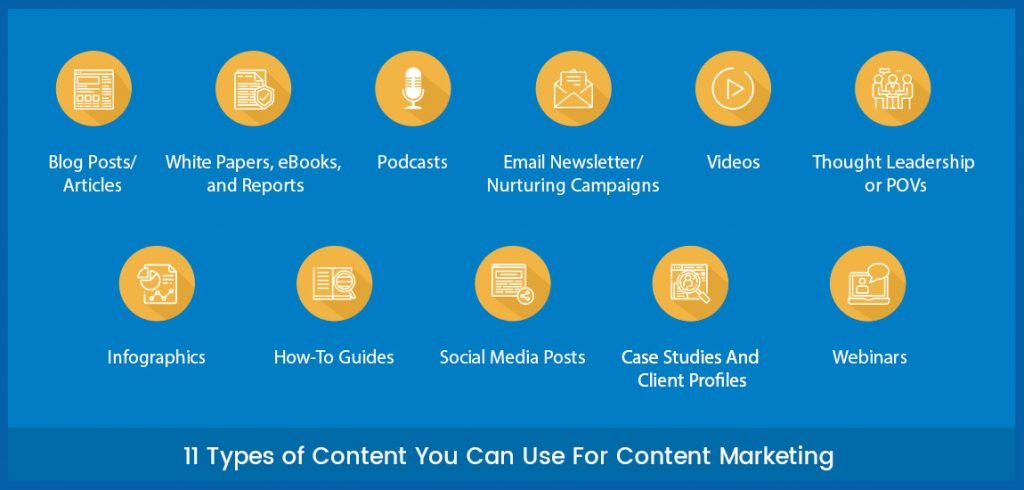 what types-of-content-you-can-use-for-content-marketing